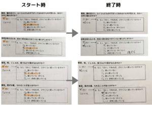 質問表の写真